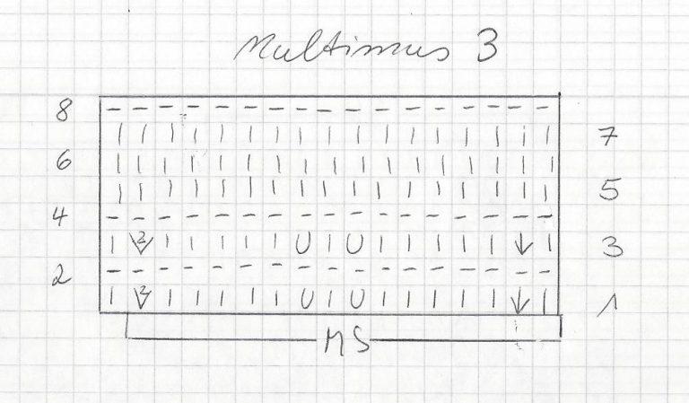 Der Mustersatz geht hier über 16 Maschen. Man strickt den den MS insgesamt 3 x und endet mit der 1 Masche nach dem Mustersatz