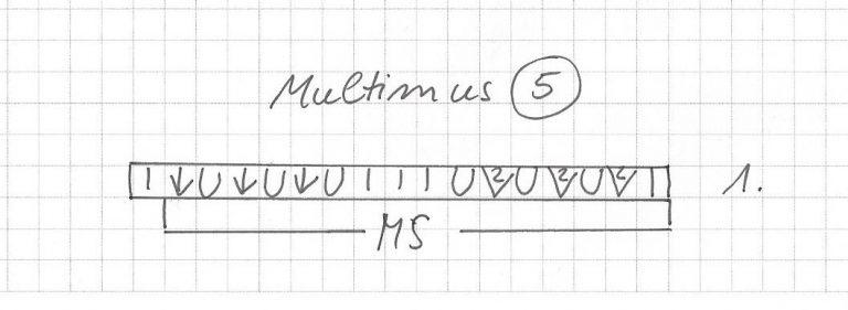 Der Mustersatz geht hier über 16 Maschen. Man strickt den MS insgesamt 3 x und endet mit der Masche nach dem Mustersatz.