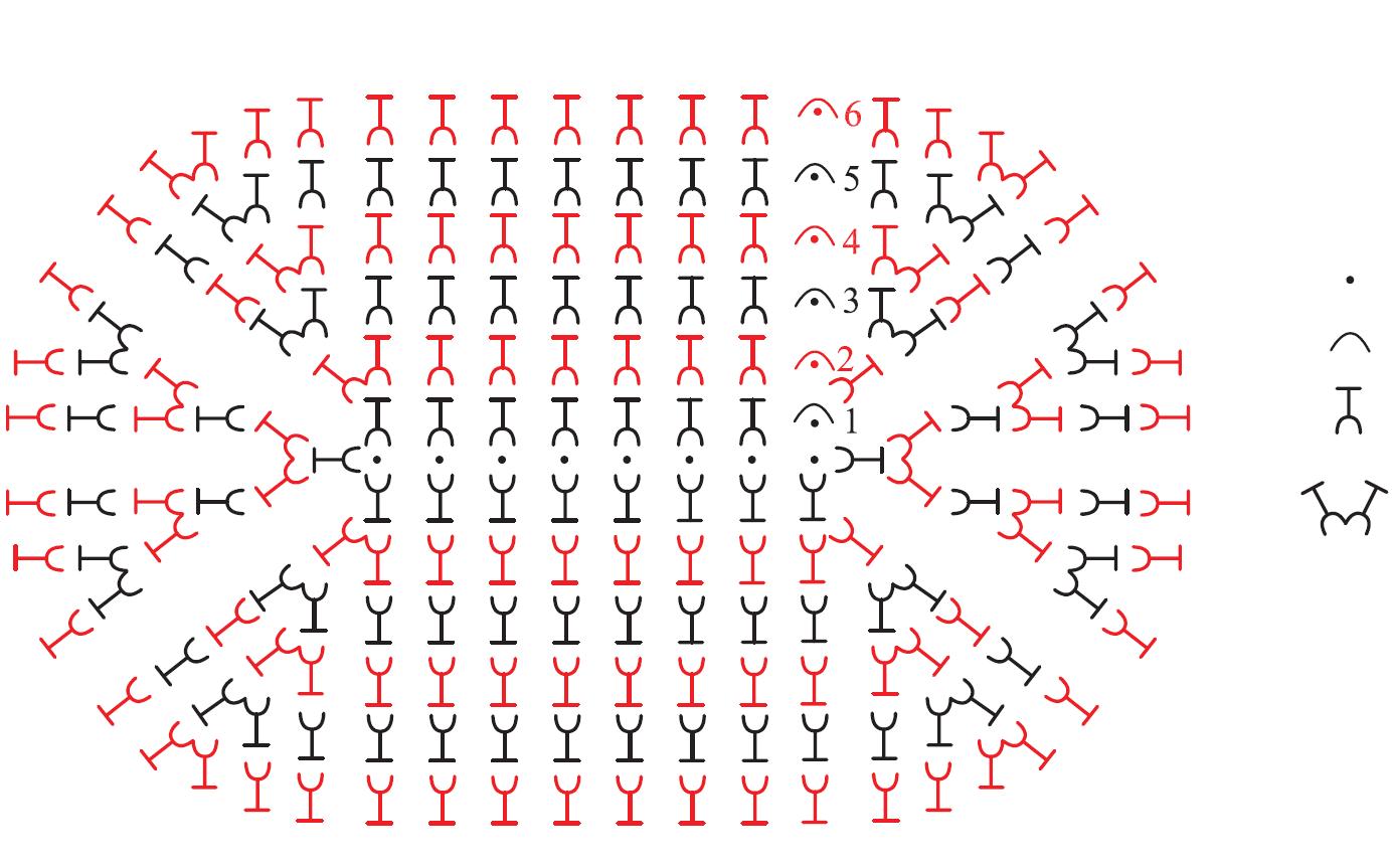 Haekelschema Brotkoerbchen